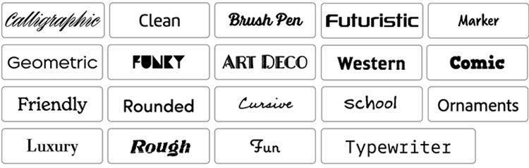 Brand-Personality-en-lettertypes